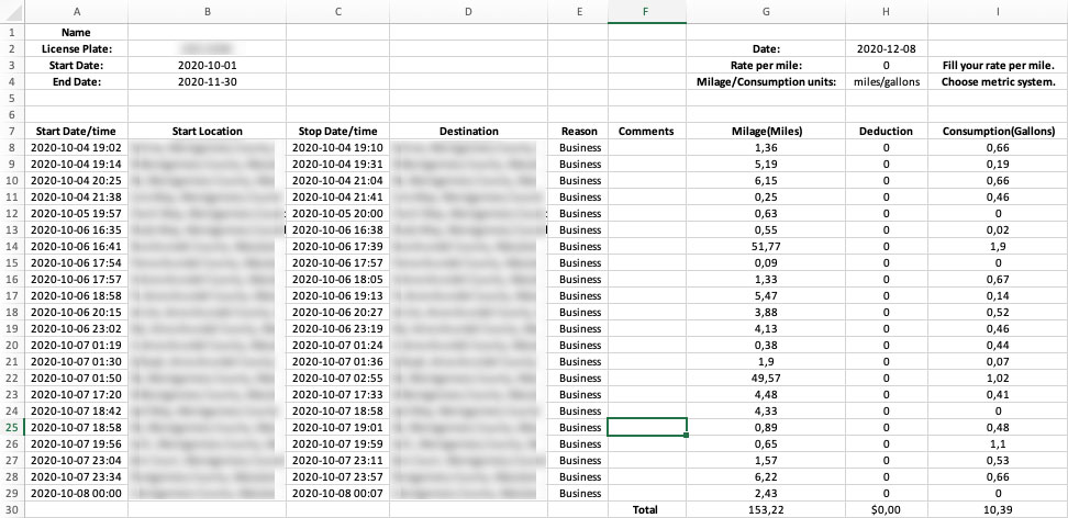 veturilo mileage report spreadsheet